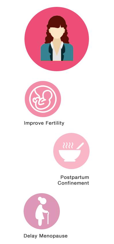 Tongkat Ali benefits for women - Khang Shen Herbs Malaysia
